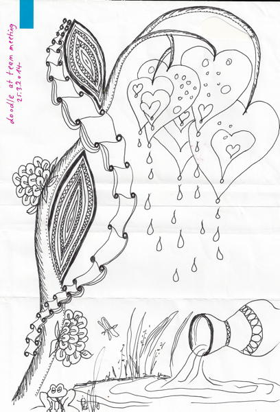 2014-03-25 doodling at team meeting